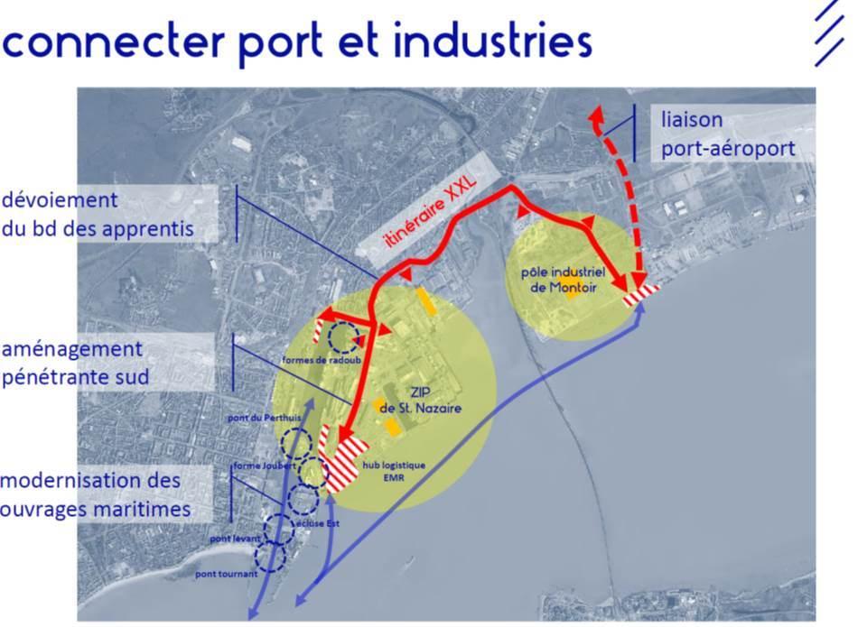 Itinéraire XXl entre le port et les industries